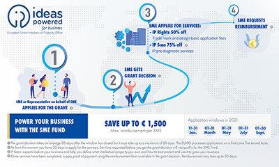 Fondo PYME   Nueva oportunidad de financiamiento